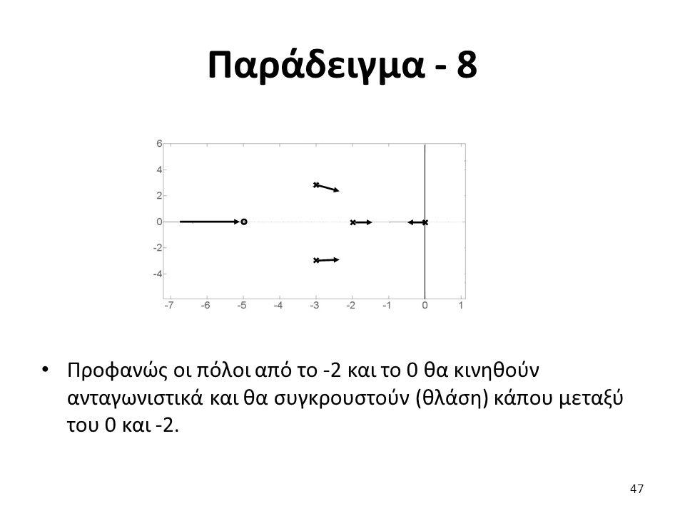 Παράδειγμα - 8 47 Προφανώς οι πόλοι από το -2 και το 0 θα κινηθούν ανταγωνιστικά και θα συγκρουστούν (θλάση) κάπου μεταξύ του 0 και -2.