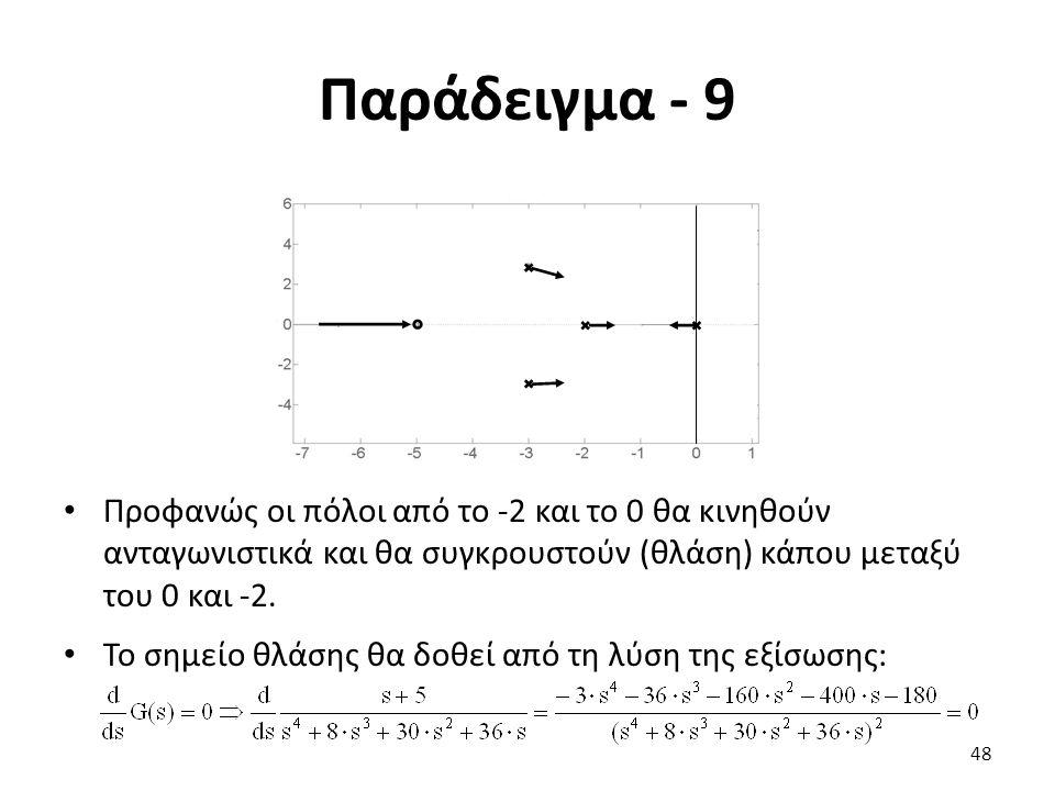Παράδειγμα - 9 48 Προφανώς οι πόλοι από το -2 και το 0 θα κινηθούν ανταγωνιστικά και θα συγκρουστούν (θλάση) κάπου μεταξύ του 0 και -2.