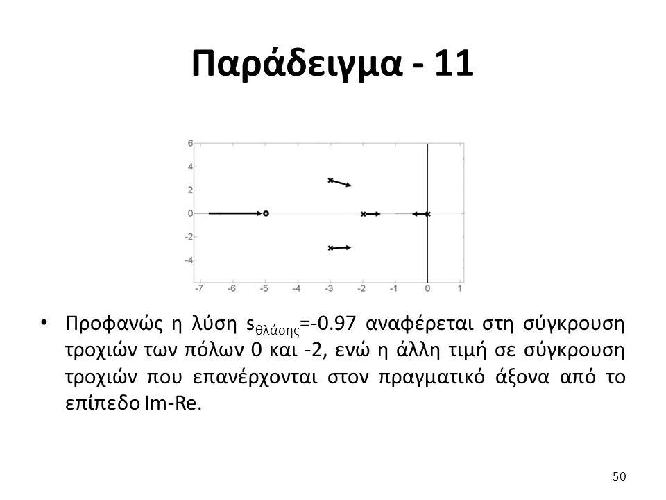Παράδειγμα - 11 Προφανώς η λύση s θλάσης =-0.97 αναφέρεται στη σύγκρουση τροχιών των πόλων 0 και -2, ενώ η άλλη τιμή σε σύγκρουση τροχιών που επανέρχονται στον πραγματικό άξονα από το επίπεδο Im-Re.