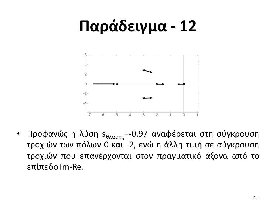 Παράδειγμα - 12 Προφανώς η λύση s θλάσης =-0.97 αναφέρεται στη σύγκρουση τροχιών των πόλων 0 και -2, ενώ η άλλη τιμή σε σύγκρουση τροχιών που επανέρχονται στον πραγματικό άξονα από το επίπεδο Im-Re.