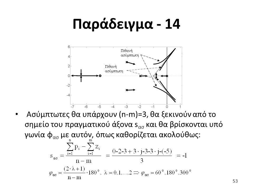 Ασύμπτωτες θα υπάρχουν (n-m)=3, θα ξεκινούν από το σημείο του πραγματικού άξονα s ασ και θα βρίσκονται υπό γωνία φ ασ με αυτόν, όπως καθορίζεται ακολούθως: Παράδειγμα - 14 53