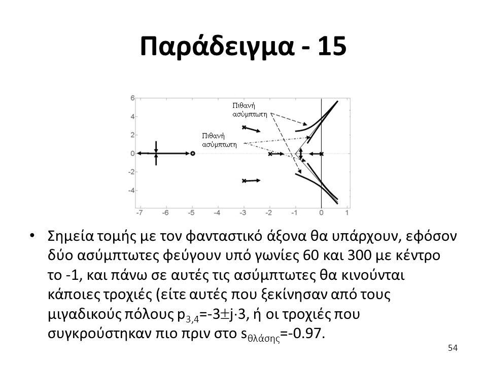 Παράδειγμα - 15 54 Σημεία τομής με τον φανταστικό άξονα θα υπάρχουν, εφόσον δύο ασύμπτωτες φεύγουν υπό γωνίες 60 και 300 με κέντρο το -1, και πάνω σε αυτές τις ασύμπτωτες θα κινούνται κάποιες τροχιές (είτε αυτές που ξεκίνησαν από τους μιγαδικούς πόλους p 3,4 =-3  j  3, ή οι τροχιές που συγκρούστηκαν πιο πριν στο s θλάσης =-0.97.