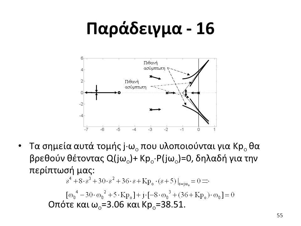 Παράδειγμα - 16 55 Τα σημεία αυτά τομής j  ω ο που υλοποιούνται για Kp o θα βρεθούν θέτοντας Q(jω ο )+ Κp ο  P(jω ο )=0, δηλαδή για την περίπτωσή μας: Οπότε και ω ο =3.06 και Κp ο =38.51.