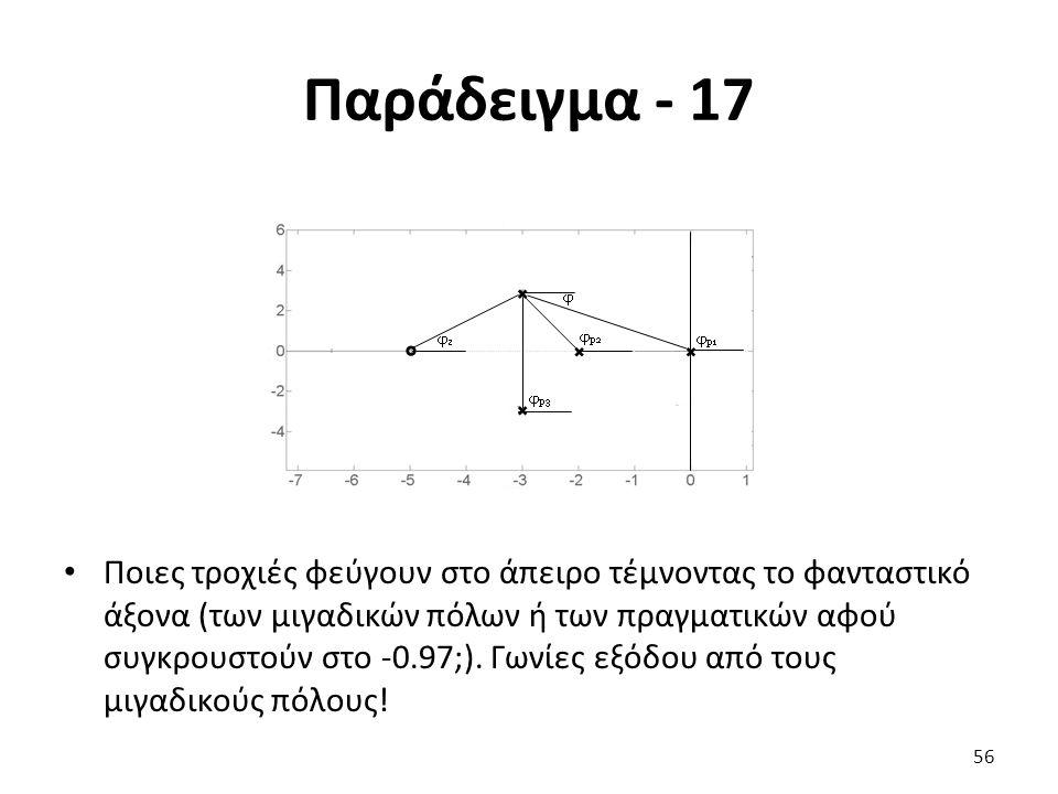 Παράδειγμα - 17 Ποιες τροχιές φεύγουν στο άπειρο τέμνοντας το φανταστικό άξονα (των μιγαδικών πόλων ή των πραγματικών αφού συγκρουστούν στο -0.97;).