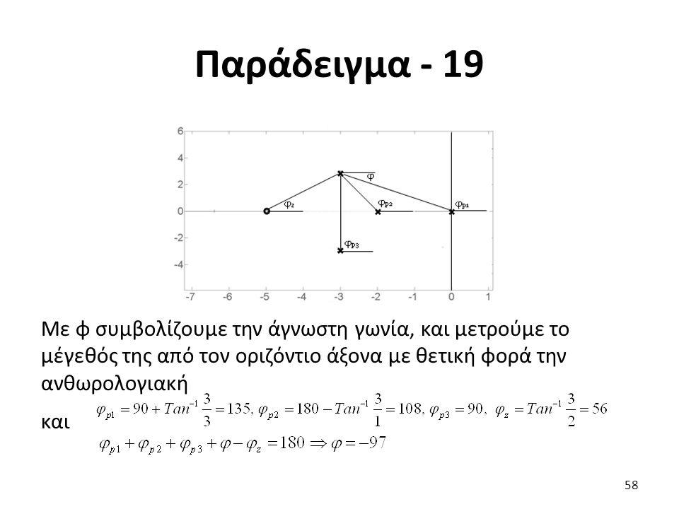 Παράδειγμα - 19 Με φ συμβολίζουμε την άγνωστη γωνία, και μετρούμε το μέγεθός της από τον οριζόντιο άξονα με θετική φορά την ανθωρολογιακή και 58