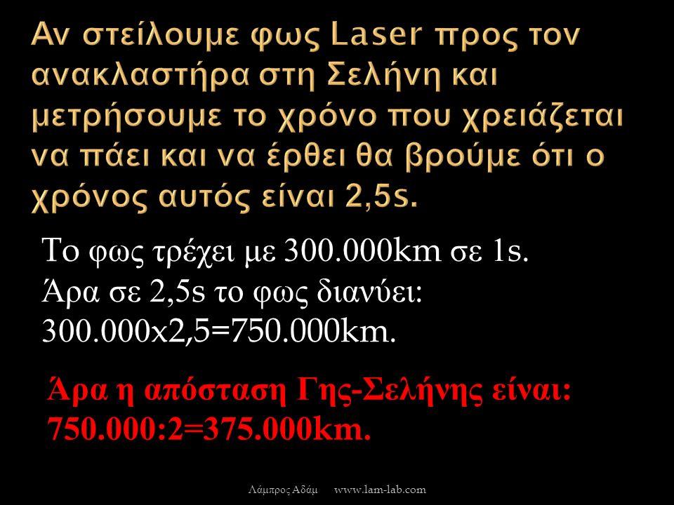 To φως τρέχει με 300.000km σε 1s. Άρα σε 2,5s το φως διανύει : 300.000x2,5=750.000km.