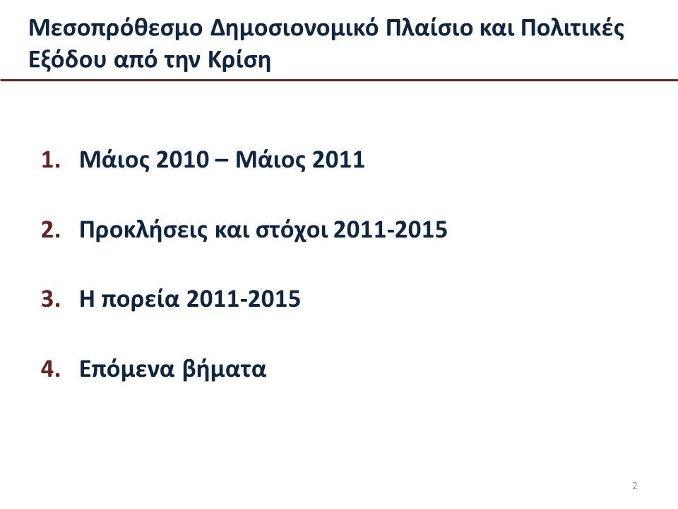 1.Μάιος 2010 – Μάιος 2011 2.Προκλήσεις και στόχοι 2011-2015 3.Η πορεία 2011-2015 4.Επόμενα βήματα 2 Μεσοπρόθεσμο Δημοσιονομικό Πλαίσιο και Πολιτικές Εξόδου από την Κρίση