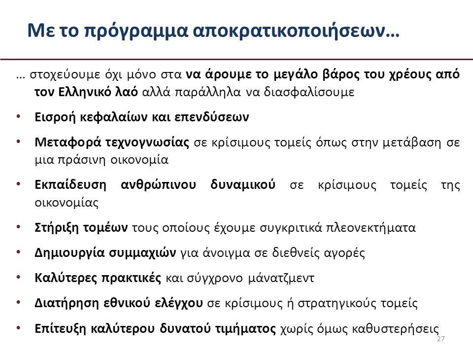 Με το πρόγραμμα αποκρατικοποιήσεων… … στοχεύουμε όχι μόνο στα να άρουμε το μεγάλο βάρος του χρέους από τον Ελληνικό λαό αλλά παράλληλα να διασφαλίσουμε Εισροή κεφαλαίων και επενδύσεων Μεταφορά τεχνογνωσίας σε κρίσιμους τομείς όπως στην μετάβαση σε μια πράσινη οικονομία Εκπαίδευση ανθρώπινου δυναμικού σε κρίσιμους τομείς της οικονομίας Στήριξη τομέων τους οποίους έχουμε συγκριτικά πλεονεκτήματα Δημιουργία συμμαχιών για άνοιγμα σε διεθνείς αγορές Καλύτερες πρακτικές και σύγχρονο μάνατζμεντ Διατήρηση εθνικού ελέγχου σε κρίσιμους ή στρατηγικούς τομείς Επίτευξη καλύτερου δυνατού τιμήματος χωρίς όμως καθυστερήσεις 27