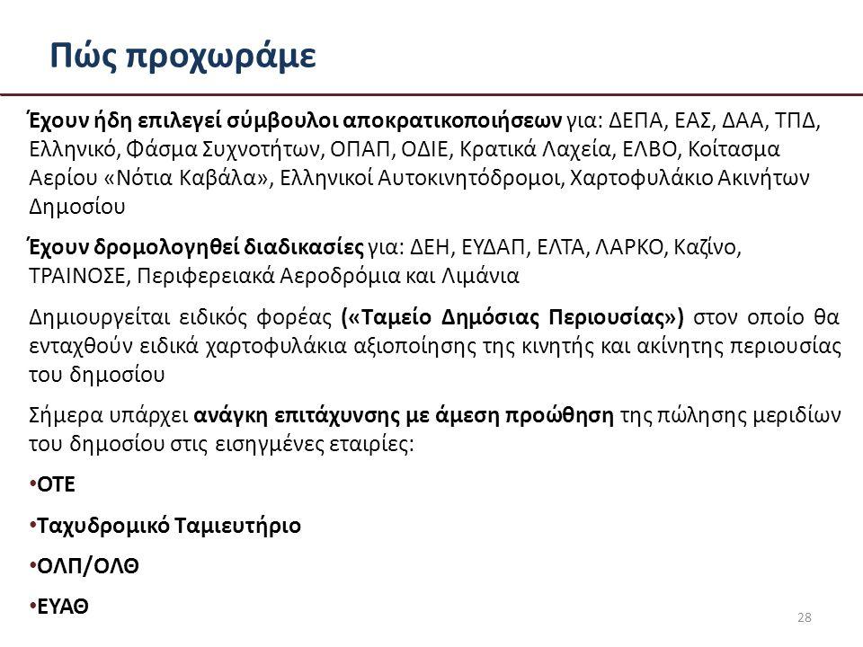 Πώς προχωράμε Έχουν ήδη επιλεγεί σύμβουλοι αποκρατικοποιήσεων για: ΔΕΠΑ, ΕΑΣ, ΔΑΑ, ΤΠΔ, Ελληνικό, Φάσμα Συχνοτήτων, ΟΠΑΠ, ΟΔΙΕ, Κρατικά Λαχεία, ΕΛΒΟ, Κοίτασμα Αερίου «Νότια Καβάλα», Ελληνικοί Αυτοκινητόδρομοι, Χαρτοφυλάκιο Ακινήτων Δημοσίου Έχουν δρομολογηθεί διαδικασίες για: ΔΕΗ, ΕΥΔΑΠ, ΕΛΤΑ, ΛΑΡΚΟ, Καζίνο, ΤΡΑΙΝΟΣΕ, Περιφερειακά Αεροδρόμια και Λιμάνια Δημιουργείται ειδικός φορέας («Ταμείο Δημόσιας Περιουσίας») στον οποίο θα ενταχθούν ειδικά χαρτοφυλάκια αξιοποίησης της κινητής και ακίνητης περιουσίας του δημοσίου Σήμερα υπάρχει ανάγκη επιτάχυνσης με άμεση προώθηση της πώλησης μεριδίων του δημοσίου στις εισηγμένες εταιρίες: ΟΤΕ Ταχυδρομικό Ταμιευτήριο ΟΛΠ/ΟΛΘ ΕΥΑΘ 28