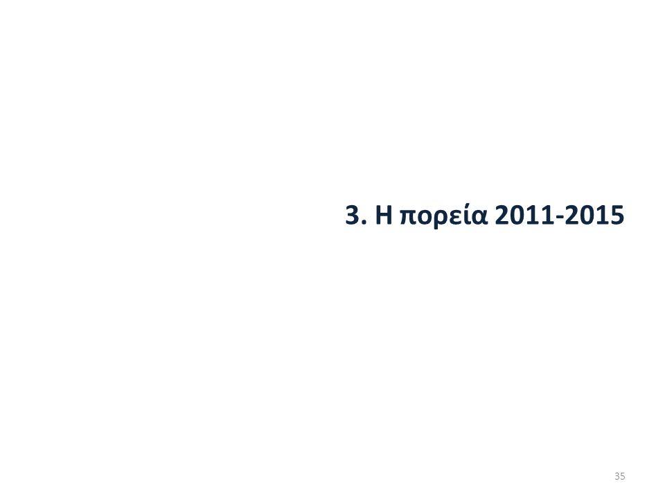3. Η πορεία 2011-2015 35
