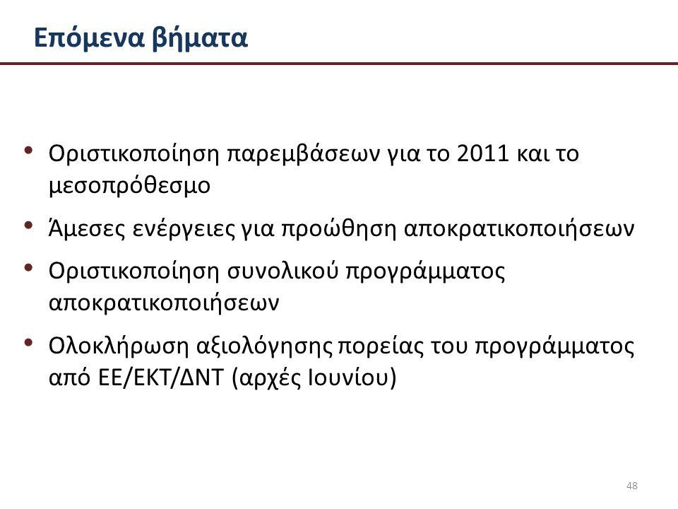 48 Επόμενα βήματα Οριστικοποίηση παρεμβάσεων για το 2011 και το μεσοπρόθεσμο Άμεσες ενέργειες για προώθηση αποκρατικοποιήσεων Οριστικοποίηση συνολικού προγράμματος αποκρατικοποιήσεων Ολοκλήρωση αξιολόγησης πορείας του προγράμματος από ΕΕ/ΕΚΤ/ΔΝΤ (αρχές Ιουνίου)