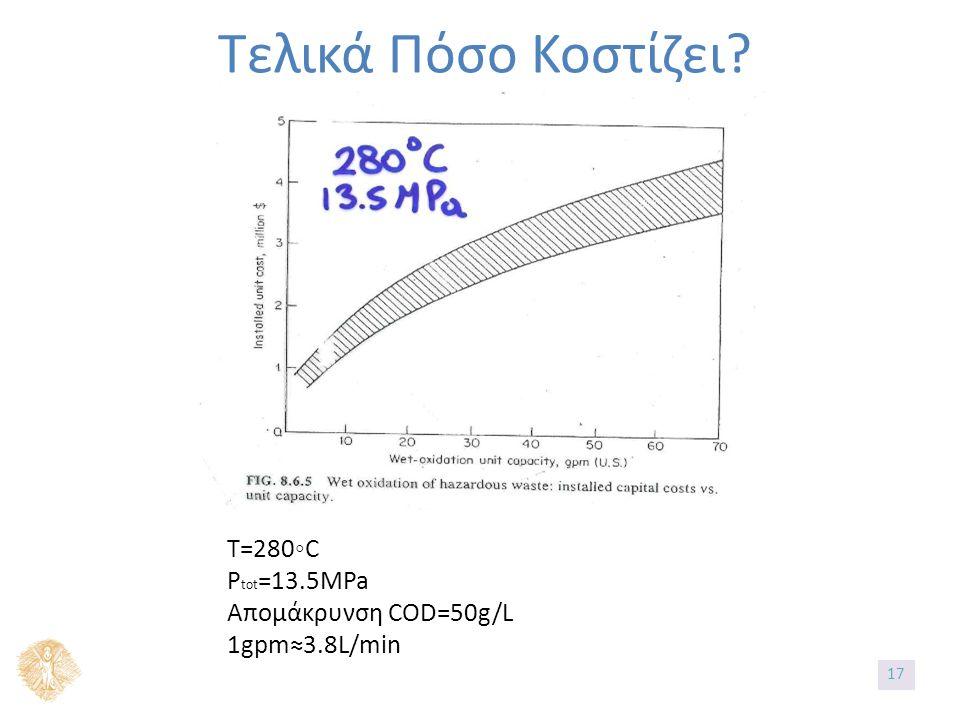 Τελικά Πόσο Κοστίζει T=280◦C P tot =13.5MPa Απομάκρυνση COD=50g/L 1gpm≈3.8L/min 1717