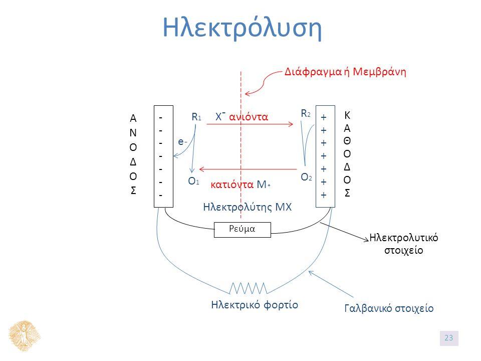 Ηλεκτρόλυση X¯ ανιόντα κατιόντα M˖ -------------- ++++++++++++++ O 1 R 1 e˗ O 2 R 2 Ηλεκτρολύτης MX ΑΝΟΔΟΣΑΝΟΔΟΣ ΚΑΘΟΔΟΣΚΑΘΟΔΟΣ Ρεύμα Ηλεκτρικό φορτίο Ηλεκτρολυτικό στοιχείο Γαλβανικό στοιχείο Διάφραγμα ή Μεμβράνη 2323