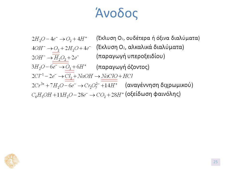 Άνοδος (Έκλυση O 2, ουδέτερα ή όξινα διαλύματα) (Έκλυση O 2, αλκαλικά διαλύματα) (παραγωγή υπεροξειδίου) (παραγωγή όζοντος) (αναγέννηση διχρωμικού) (οξείδωση φαινόλης) 2525