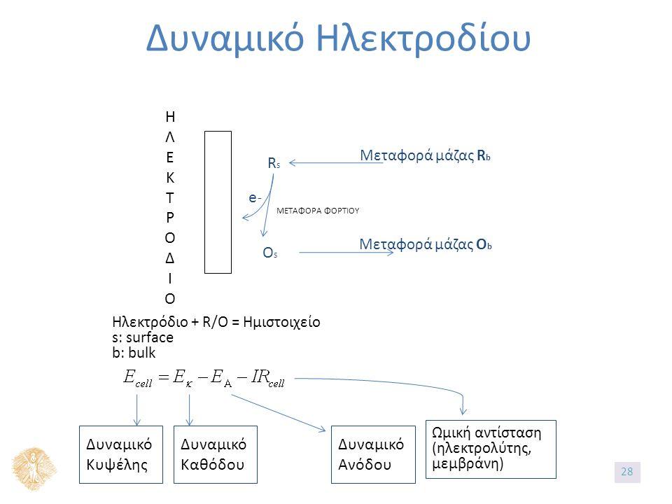 Δυναμικό Ηλεκτροδίου ΗΛΕΚΤΡΟΔΙΟΗΛΕΚΤΡΟΔΙΟ O s R s e˗ ΜΕΤΑΦΟΡΑ ΦΟΡΤΙΟΥ Μεταφορά μάζας R b Μεταφορά μάζας O b Ηλεκτρόδιο + R/O = Ημιστοιχείο s: surface b: bulk Δυναμικό Κυψέλης Δυναμικό Καθόδου Δυναμικό Ανόδου Ωμική αντίσταση (ηλεκτρολύτης, μεμβράνη) 2828