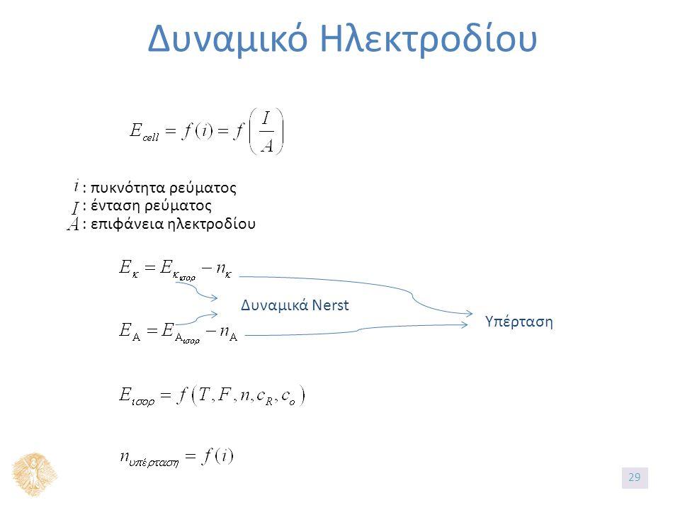 Δυναμικό Ηλεκτροδίου : πυκνότητα ρεύματος : ένταση ρεύματος : επιφάνεια ηλεκτροδίου Δυναμικά Nerst Υπέρταση 29