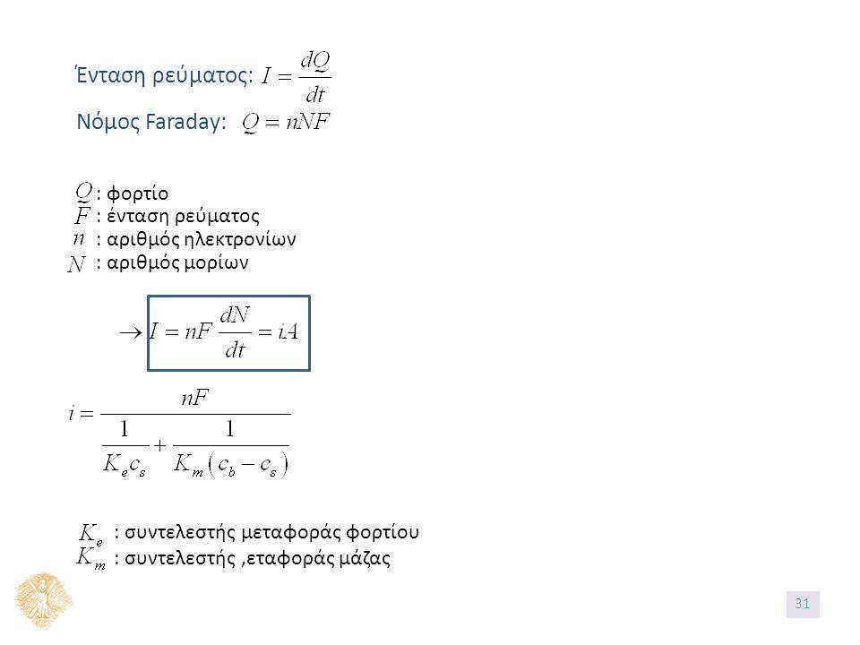 : φορτίο : ένταση ρεύματος : αριθμός ηλεκτρονίων : αριθμός μορίων Ένταση ρεύματος: Νόμος Faraday: : συντελεστής μεταφοράς φορτίου : συντελεστής,εταφοράς μάζας 31