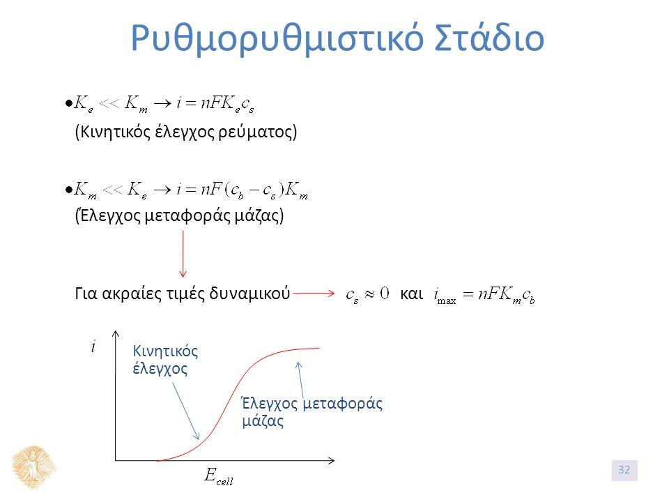 Ρυθμορυθμιστικό Στάδιο (Κινητικός έλεγχος ρεύματος) (Έλεγχος μεταφοράς μάζας) Για ακραίες τιμές δυναμικού και Κινητικός έλεγχος Έλεγχος μεταφοράς μάζας 32
