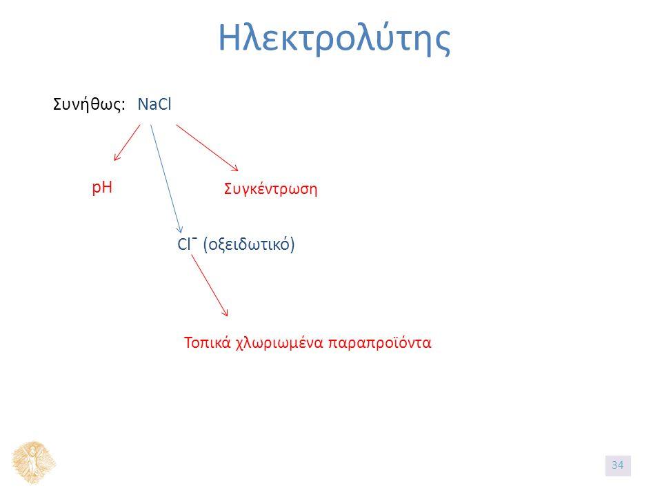 Ηλεκτρολύτης Συνήθως: NaCl pH Συγκέντρωση Cl¯ (οξειδωτικό) Τοπικά χλωριωμένα παραπροϊόντα 34