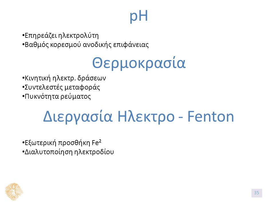 pH Επηρεάζει ηλεκτρολύτη Βαθμός κορεσμού ανοδικής επιφάνειας Θερμοκρασία Κινητική ηλεκτρ.