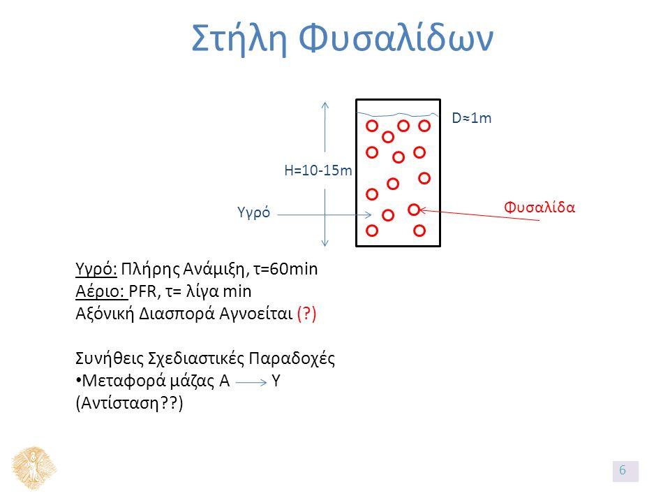 Στήλη Φυσαλίδων H=10-15m Υγρό Φυσαλίδα D≈1m Υγρό: Πλήρης Ανάμιξη, τ=60min Αέριο: PFR, τ= λίγα min Αξόνική Διασπορά Αγνοείται ( ) Συνήθεις Σχεδιαστικές Παραδοχές Μεταφορά μάζας Α Υ (Αντίσταση ) 6