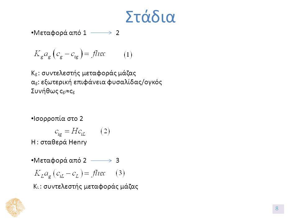 Στάδια Μεταφορά από 1 2 K g : συντελεστής μεταφοράς μάζας α g : εξωτερική επιφάνεια φυσαλίδας/ογκός Συνήθως c gi ≈c g Ισορροπία στο 2 H : σταθερά Henry Μεταφορά από 2 3 K L : συντελεστής μεταφοράς μάζας 8