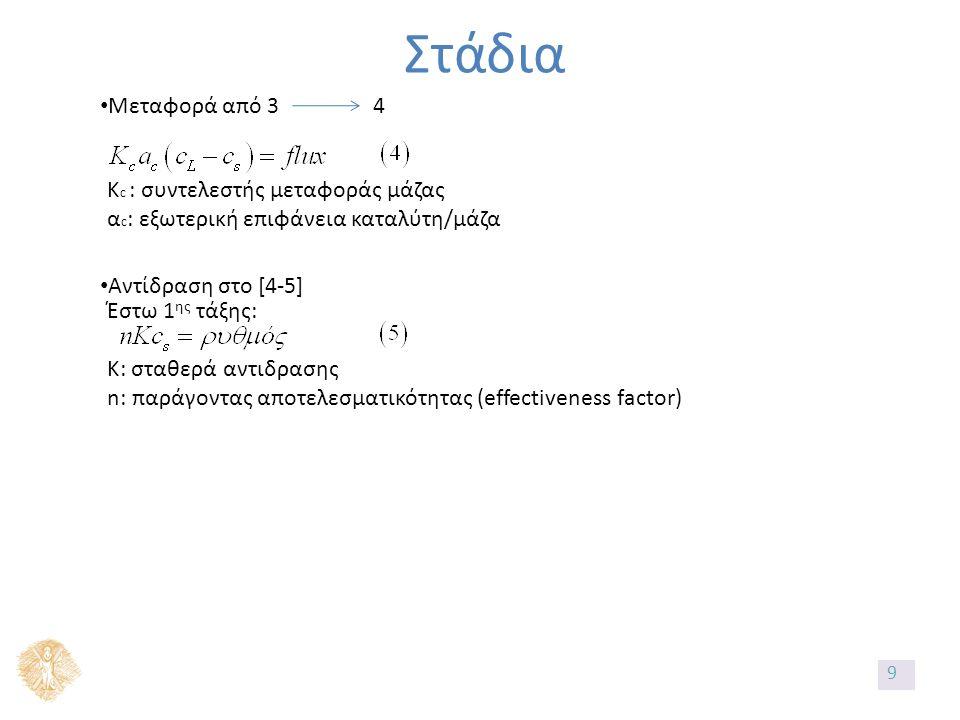 Στάδια Μεταφορά από 3 4 K c : συντελεστής μεταφοράς μάζας α c : εξωτερική επιφάνεια καταλύτη/μάζα Αντίδραση στο [4-5] Έστω 1 ης τάξης: K: σταθερά αντιδρασης n: παράγοντας αποτελεσματικότητας (effectiveness factor) 9