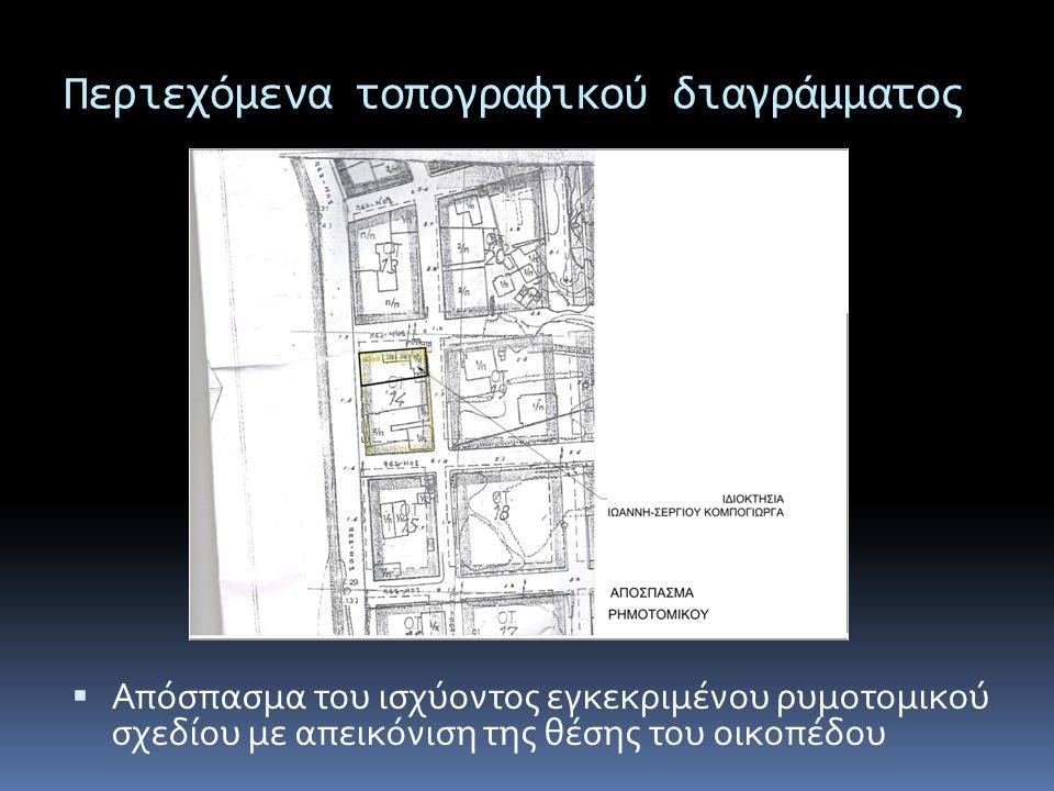 Περιεχόμενα τοπογραφικού διαγράμματος  Απόσπασμα του ισχύοντος εγκεκριμένου ρυμοτομικού σχεδίου με απεικόνιση της θέσης του οικοπέδου