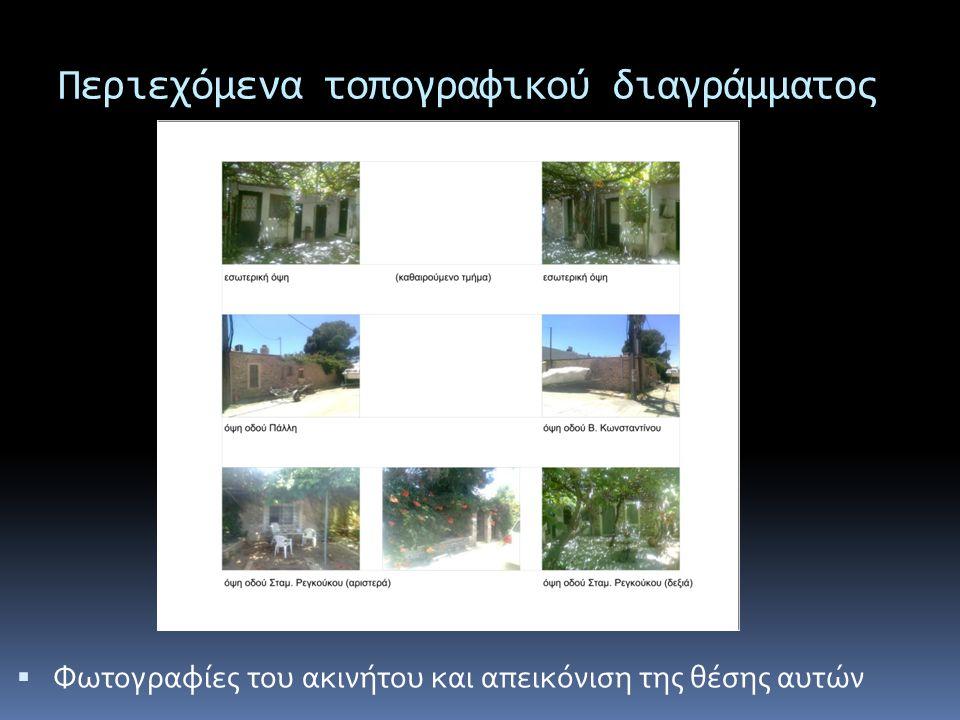 Περιεχόμενα τοπογραφικού διαγράμματος  Φωτογραφίες του ακινήτου και απεικόνιση της θέσης αυτών
