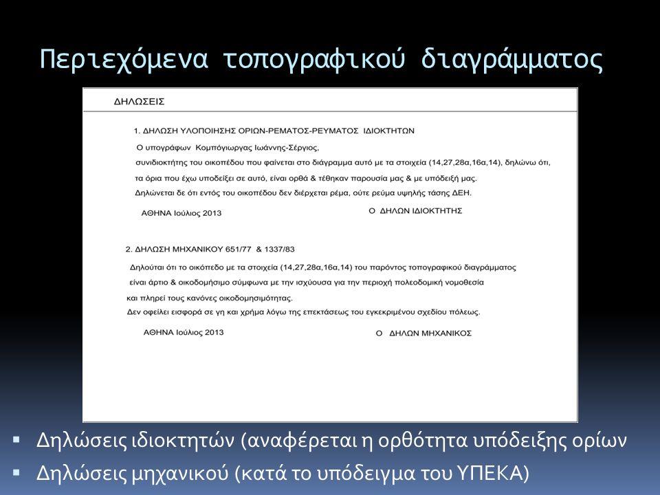 Περιεχόμενα τοπογραφικού διαγράμματος  Δηλώσεις ιδιοκτητών (αναφέρεται η ορθότητα υπόδειξης ορίων  Δηλώσεις μηχανικού (κατά το υπόδειγμα του ΥΠΕΚΑ)