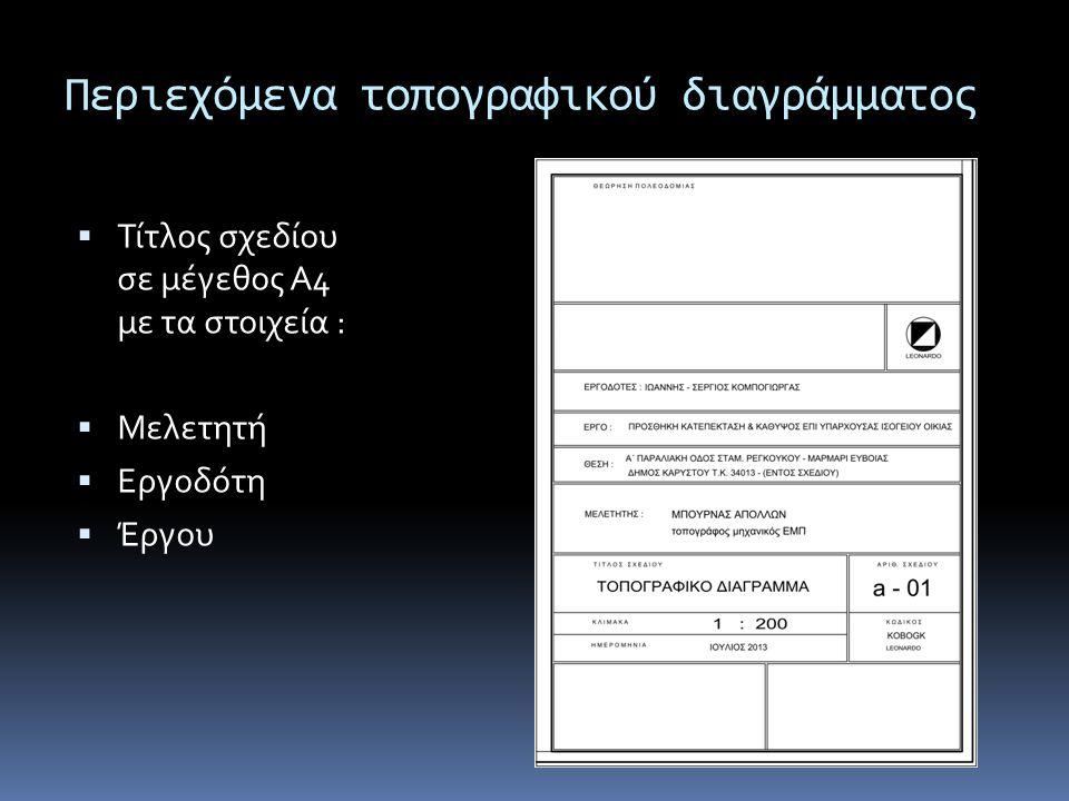 Περιεχόμενα τοπογραφικού διαγράμματος  Τίτλος σχεδίου σε μέγεθος Α4 με τα στοιχεία :  Μελετητή  Εργοδότη  Έργου