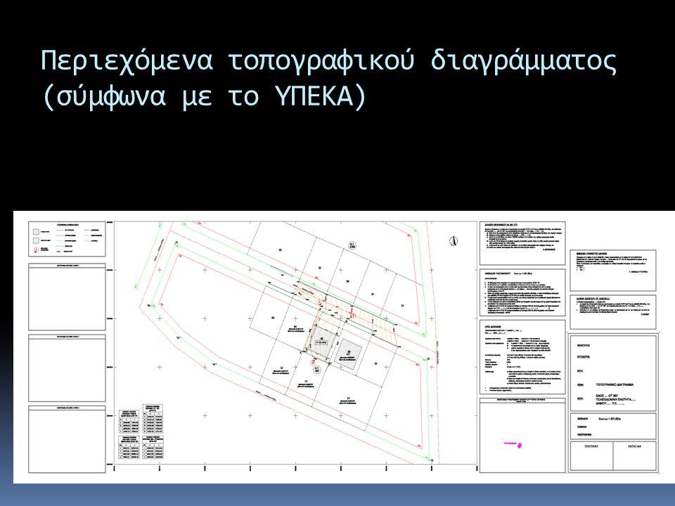Περιεχόμενα τοπογραφικού διαγράμματος (σύμφωνα με το ΥΠΕΚΑ)