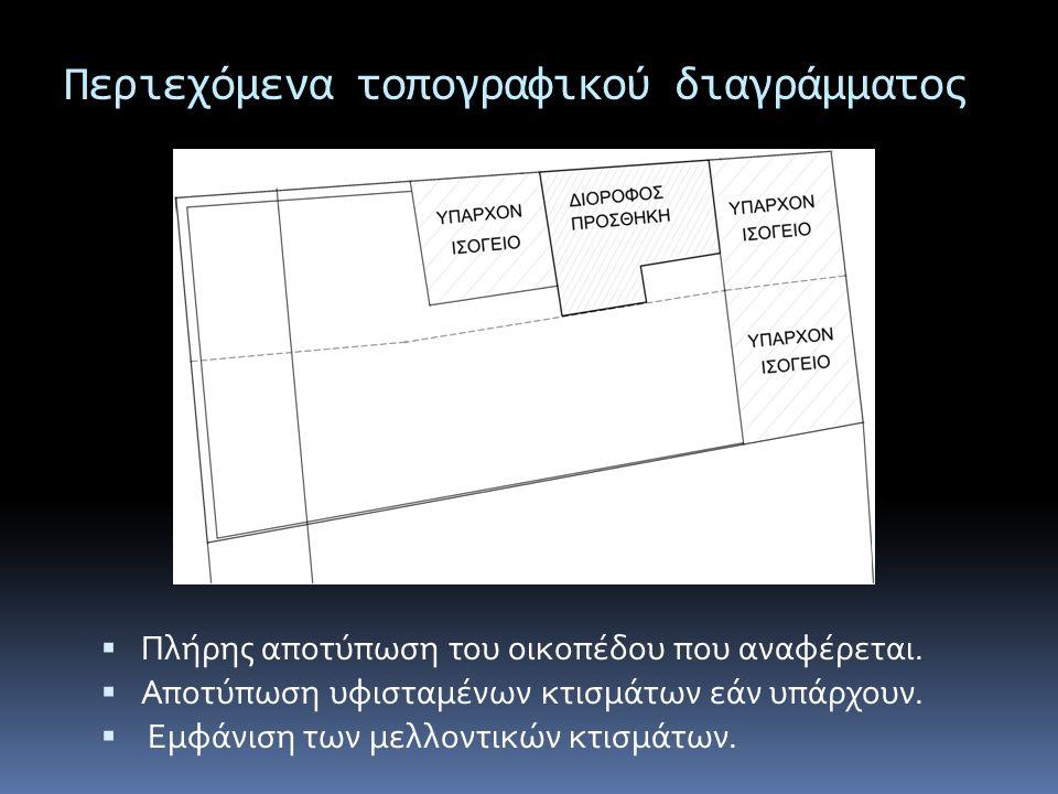 Περιεχόμενα τοπογραφικού διαγράμματος  Πλήρης αποτύπωση του οικοπέδου που αναφέρεται.