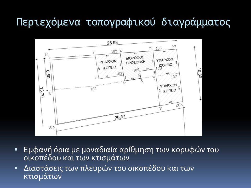 Περιεχόμενα τοπογραφικού διαγράμματος  Εμφανή όρια με μοναδιαία αρίθμηση των κορυφών του οικοπέδου και των κτισμάτων  Διαστάσεις των πλευρών του οικοπέδου και των κτισμάτων