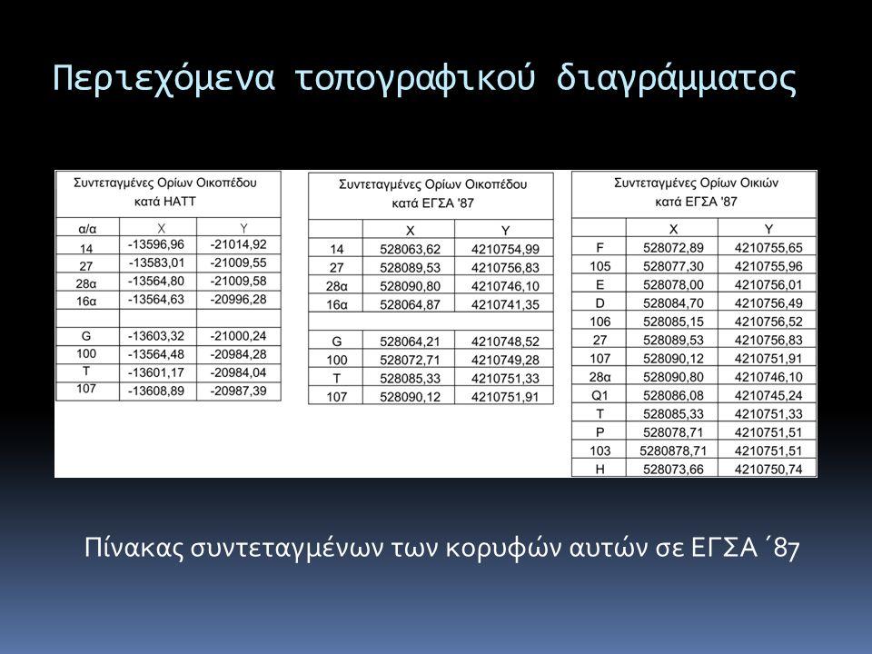 Περιεχόμενα τοπογραφικού διαγράμματος Πίνακας συντεταγμένων των κορυφών αυτών σε ΕΓΣΑ ΄87