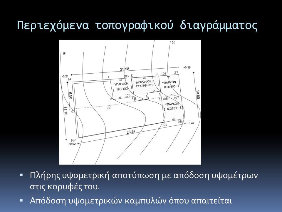 Περιεχόμενα τοπογραφικού διαγράμματος  Πλήρης υψομετρική αποτύπωση με απόδοση υψομέτρων στις κορυφές του.