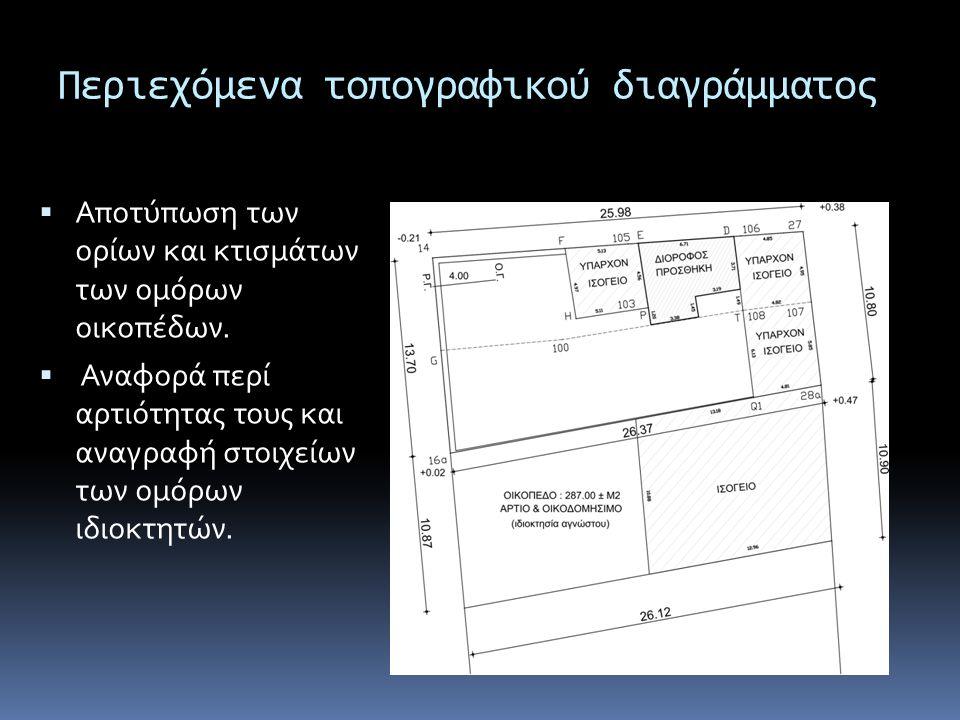 Περιεχόμενα τοπογραφικού διαγράμματος  Αποτύπωση των ορίων και κτισμάτων των ομόρων οικοπέδων.