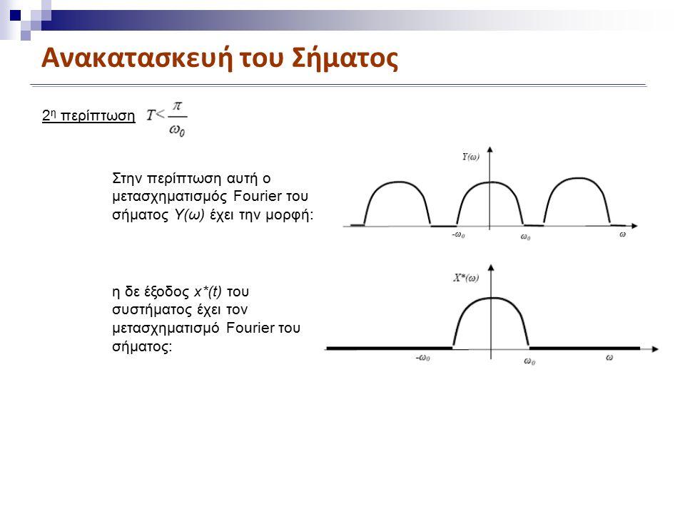 Ανακατασκευή του Σήματος Στην περίπτωση αυτή ο μετασχηματισμός Fourier του σήματος Υ(ω) έχει την μορφή: 2 η περίπτωση η δε έξοδος x*(t) του συστήματος έχει τον μετασχηματισμό Fourier του σήματος: