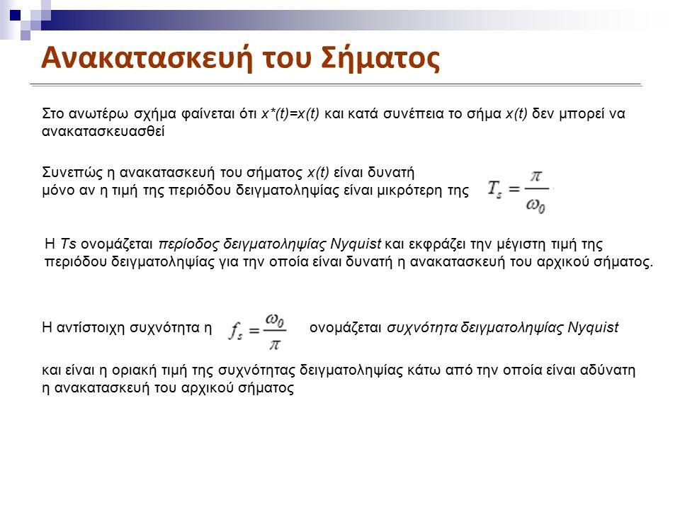 Ανακατασκευή του Σήματος Στο ανωτέρω σχήμα φαίνεται ότι x*(t)=x(t) και κατά συνέπεια το σήμα x(t) δεν μπορεί να ανακατασκευασθεί Συνεπώς η ανακατασκευή του σήματος x(t) είναι δυνατή μόνο αν η τιμή της περιόδου δειγματοληψίας είναι μικρότερη της Η Τs ονομάζεται περίοδος δειγματοληψίας Nyquist και εκφράζει την μέγιστη τιμή της περιόδου δειγματοληψίας για την οποία είναι δυνατή η ανακατασκευή του αρχικού σήματος.