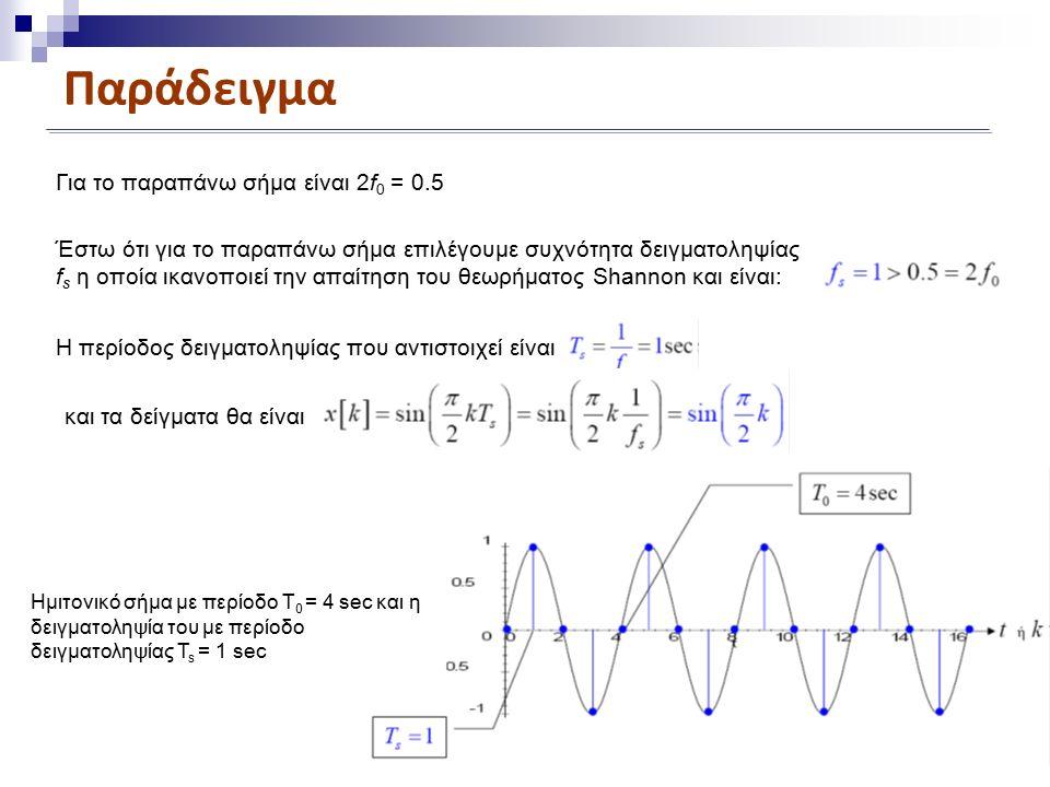 Παράδειγμα Για το παραπάνω σήμα είναι 2f 0 = 0.5 Έστω ότι για το παραπάνω σήμα επιλέγουμε συχνότητα δειγματοληψίας f s η οποία ικανοποιεί την απαίτηση του θεωρήματος Shannon και είναι: Η περίοδος δειγματοληψίας που αντιστοιχεί είναι και τα δείγματα θα είναι Ημιτονικό σήμα με περίοδο T 0 = 4 sec και η δειγματοληψία του με περίοδο δειγματοληψίας T s = 1 sec