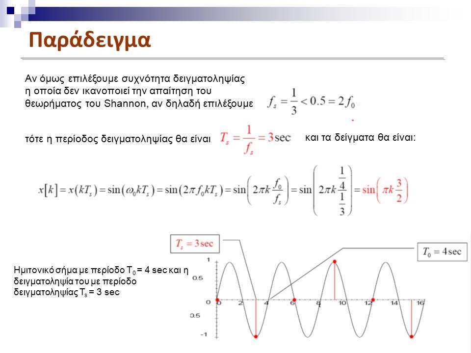 Παράδειγμα Αν όμως επιλέξουμε συχνότητα δειγματοληψίας η οποία δεν ικανοποιεί την απαίτηση του θεωρήματος του Shannon, αν δηλαδή επιλέξουμε τότε η περίοδος δειγματοληψίας θα είναι και τα δείγματα θα είναι: Ημιτονικό σήμα με περίοδο T 0 = 4 sec και η δειγματοληψία του με περίοδο δειγματοληψίας T s = 3 sec
