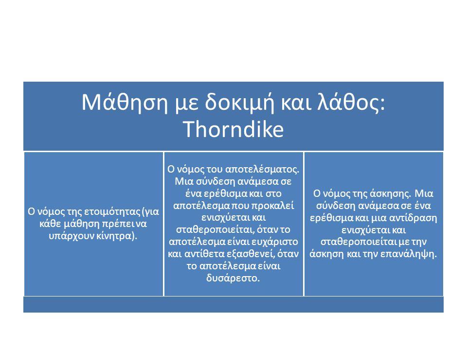 Μάθηση με δοκιμή και λάθος: Thorndike Ο νόμος της ετοιμότητας (για κάθε μάθηση πρέπει να υπάρχουν κίνητρα).