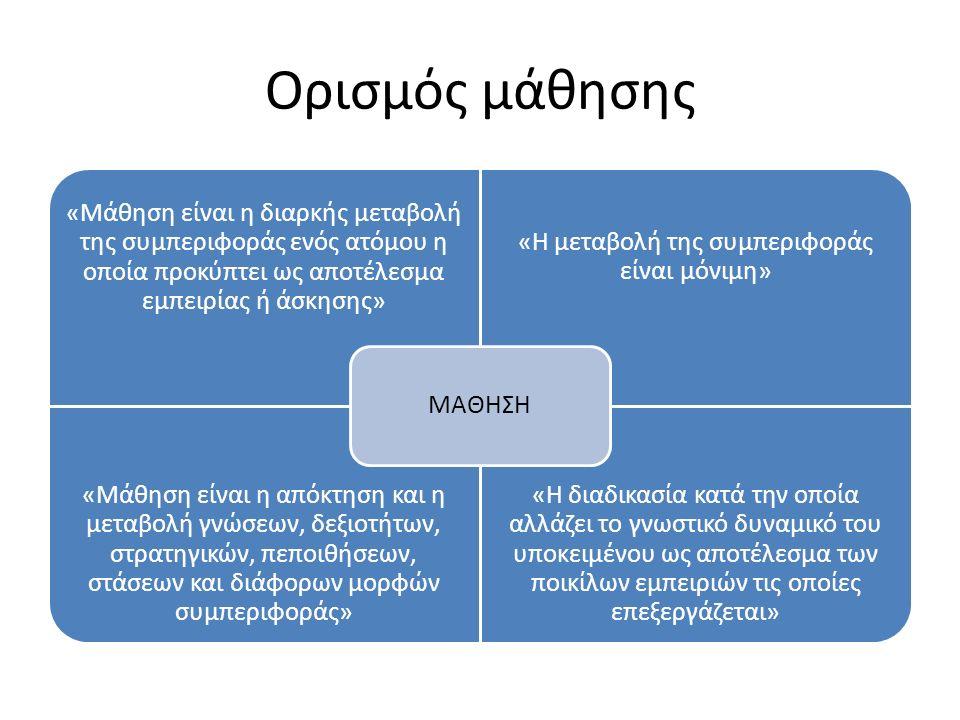 Ορισμός μάθησης «Μάθηση είναι η διαρκής μεταβολή της συμπεριφοράς ενός ατόμου η οποία προκύπτει ως αποτέλεσμα εμπειρίας ή άσκησης» «Η μεταβολή της συμπεριφοράς είναι μόνιμη» «Μάθηση είναι η απόκτηση και η μεταβολή γνώσεων, δεξιοτήτων, στρατηγικών, πεποιθήσεων, στάσεων και διάφορων μορφών συμπεριφοράς» «Η διαδικασία κατά την οποία αλλάζει το γνωστικό δυναμικό του υποκειμένου ως αποτέλεσμα των ποικίλων εμπειριών τις οποίες επεξεργάζεται» ΜΑΘΗΣΗ