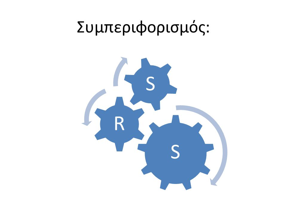 Συμπεριφορισμός: S R S