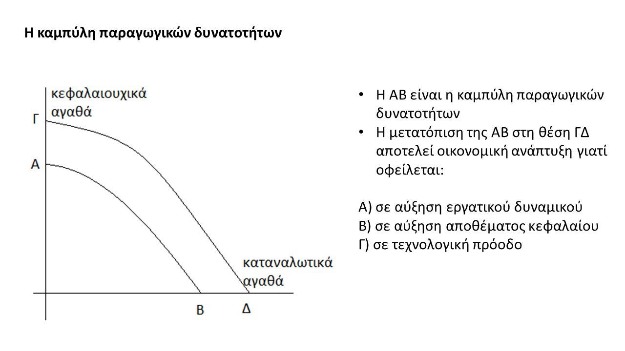 Η καμπύλη παραγωγικών δυνατοτήτων Η ΑΒ είναι η καμπύλη παραγωγικών δυνατοτήτων Η μετατόπιση της ΑΒ στη θέση ΓΔ αποτελεί οικονομική ανάπτυξη γιατί οφείλεται: Α) σε αύξηση εργατικού δυναμικού Β) σε αύξηση αποθέματος κεφαλαίου Γ) σε τεχνολογική πρόοδο