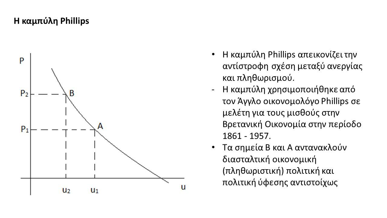 Η καμπύλη Phillips Η καμπύλη Phillips απεικονίζει την αντίστροφη σχέση μεταξύ ανεργίας και πληθωρισμού.