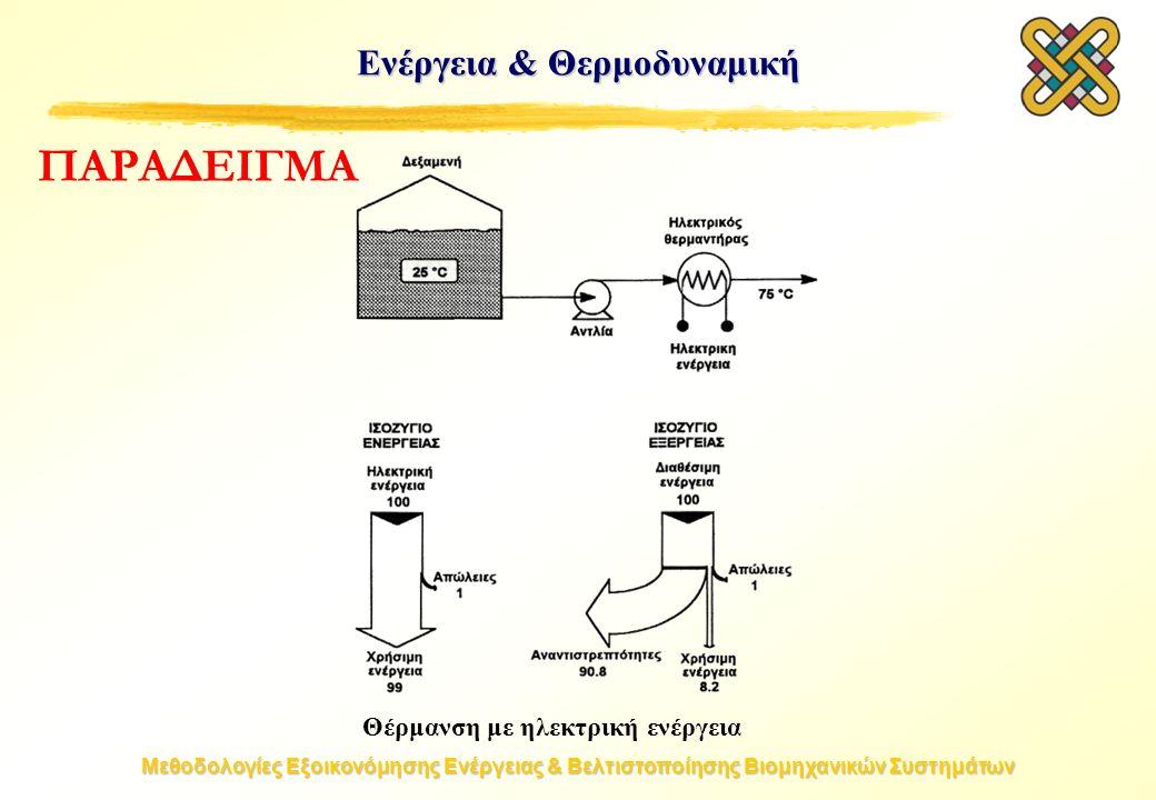 Μεθοδολογίες Εξοικονόμησης Ενέργειας & Βελτιστοποίησης Βιομηχανικών Συστημάτων Θέρμανση με ηλεκτρική ενέργεια Ενέργεια & Θερμοδυναμική ΠΑΡΑΔΕΙΓΜΑ