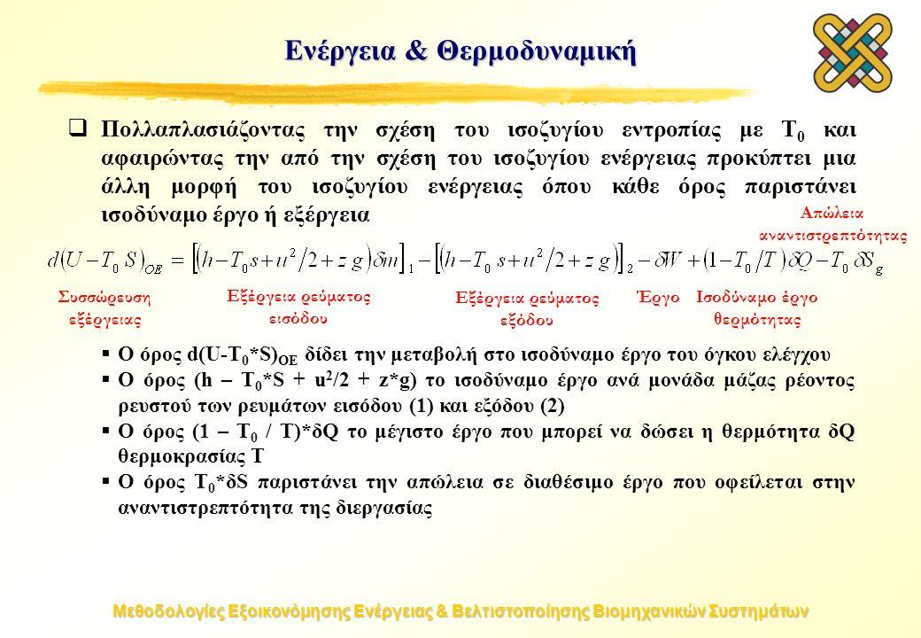 Μεθοδολογίες Εξοικονόμησης Ενέργειας & Βελτιστοποίησης Βιομηχανικών Συστημάτων  Πολλαπλασιάζοντας την σχέση του ισοζυγίου εντροπίας με T 0 και αφαιρώντας την από την σχέση του ισοζυγίου ενέργειας προκύπτει μια άλλη μορφή του ισοζυγίου ενέργειας όπου κάθε όρος παριστάνει ισοδύναμο έργο ή εξέργεια  Ο όρος d(U-T 0 *S) OE δίδει την μεταβολή στο ισοδύναμο έργο του όγκου ελέγχου  Ο όρος (h – T 0 *S + u 2 /2 + z*g) το ισοδύναμο έργο ανά μονάδα μάζας ρέοντος ρευστού των ρευμάτων εισόδου (1) και εξόδου (2)  Ο όρος (1 – T 0 / T)*δQ το μέγιστο έργο που μπορεί να δώσει η θερμότητα δQ θερμοκρασίας T  Ο όρος T 0 *δS παριστάνει την απώλεια σε διαθέσιμο έργο που οφείλεται στην αναντιστρεπτότητα της διεργασίας Ενέργεια & Θερμοδυναμική Συσσώρευση εξέργειας Εξέργεια ρεύματος εισόδου Εξέργεια ρεύματος εξόδου ΈργοΙσοδύναμο έργο θερμότητας Απώλεια αναντιστρεπτότητας