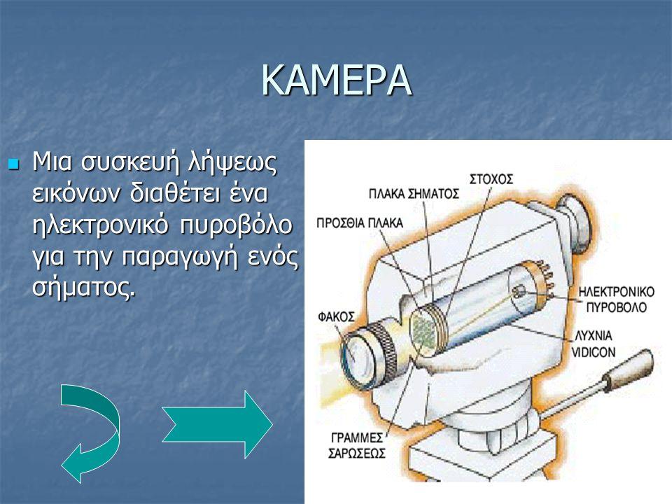 ΚΑΜΕΡΑ Μια συσκευή λήψεως εικόνων διαθέτει ένα ηλεκτρονικό πυροβόλο για την παραγωγή ενός σήματος.
