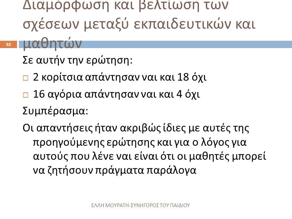 Διαμόρφωση και βελτίωση των σχέσεων μεταξύ εκπαιδευτικών και μαθητών ΕΛΛΗ ΜΟΥΡΑΤΗ-ΣΥΝΗΓΟΡΟΣ ΤΟΥ ΠΑΙΔΙΟΥ 52 Σε αυτήν την ερώτηση :  2 κορίτσια απάντησαν ναι και 18 όχι  16 αγόρια απάντησαν ναι και 4 όχι Συμπέρασμα : Οι απαντήσεις ήταν ακριβώς ίδιες με αυτές της προηγούμενης ερώτησης και για ο λόγος για αυτούς που λένε ναι είναι ότι οι μαθητές μπορεί να ζητήσουν πράγματα παράλογα